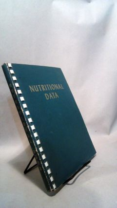 Nutritional Data. Harold A. WOOSTER, Fred C. BLANCK